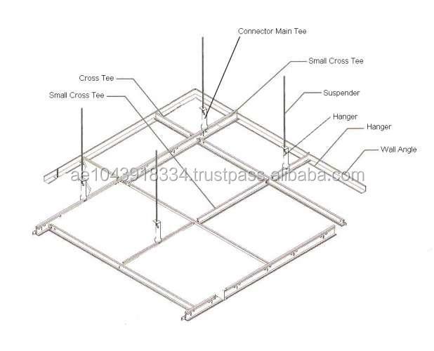 Pvc Laminated Gypsum Ceiling Tiles Buy Vinyl Coated