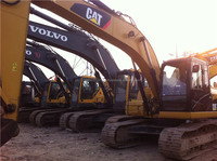 Used Caterpillar E70b E120b E200b Excavators,Used Japan Cat E70b ...