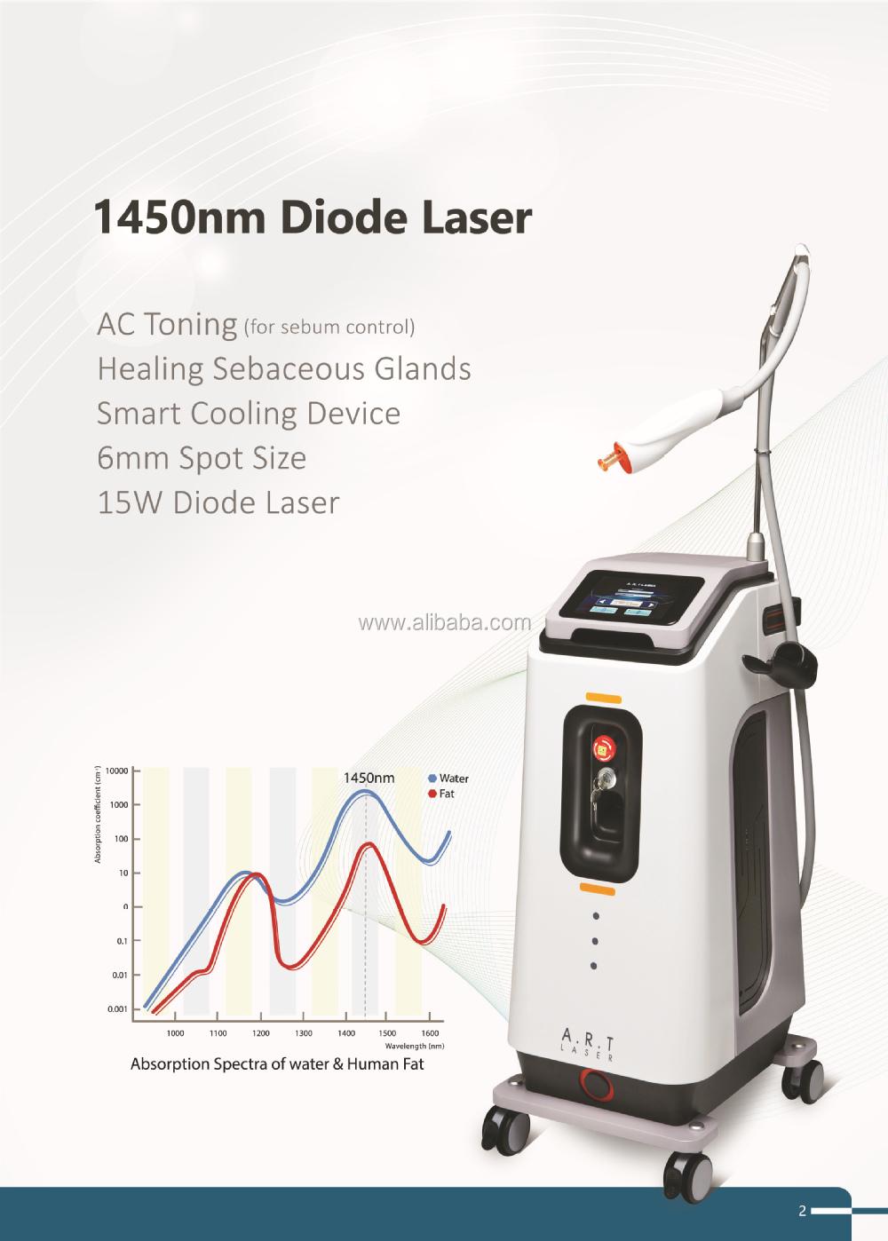 A R T Laser Buy 1450nm Diode Laser Made In Korea