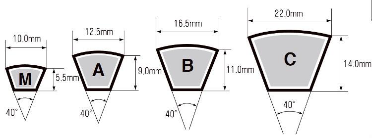 fan belts by size
