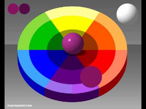 Get Quotations Color Wheel Chart Mixing Theory Painting Tutorial