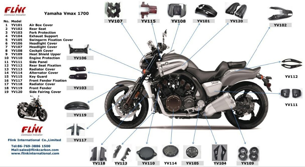 Kawasaki Motorcycle Spare Parts