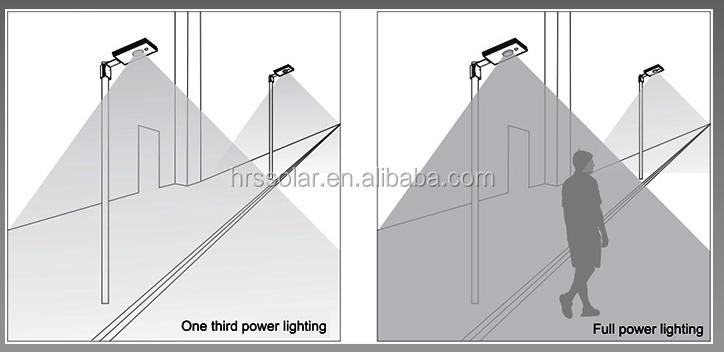 Efficiency Bridgelux Solar Power Ip64 18v 60w 50w 30w 15w