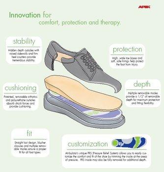 Pu Foam For Shoes Tong Upper