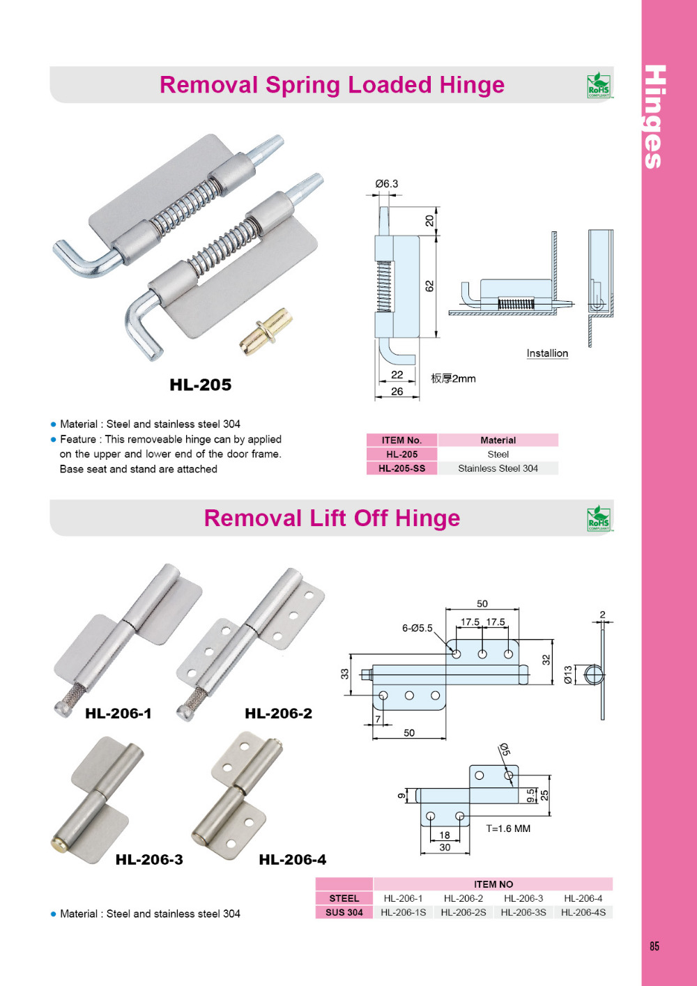 Hl 205 Ss Sus304 Industrial Cabinet Spring Loaded