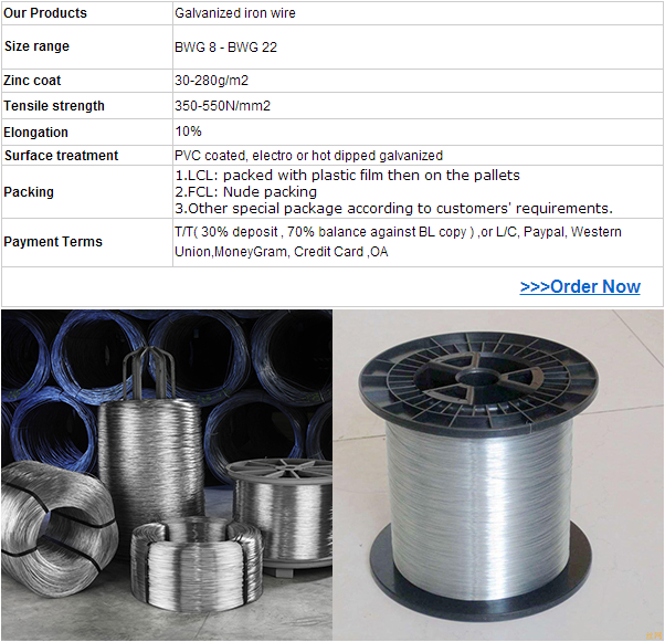 reinforcing bar binding wire galvanized hebei