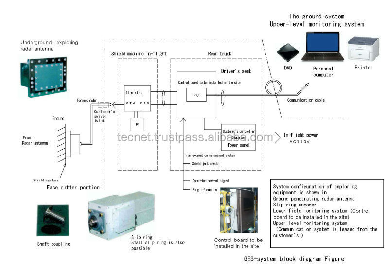 High-security and Durable auto led lamp ges system at Cost-effective , OEM available