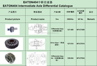 eaton Axle Differential