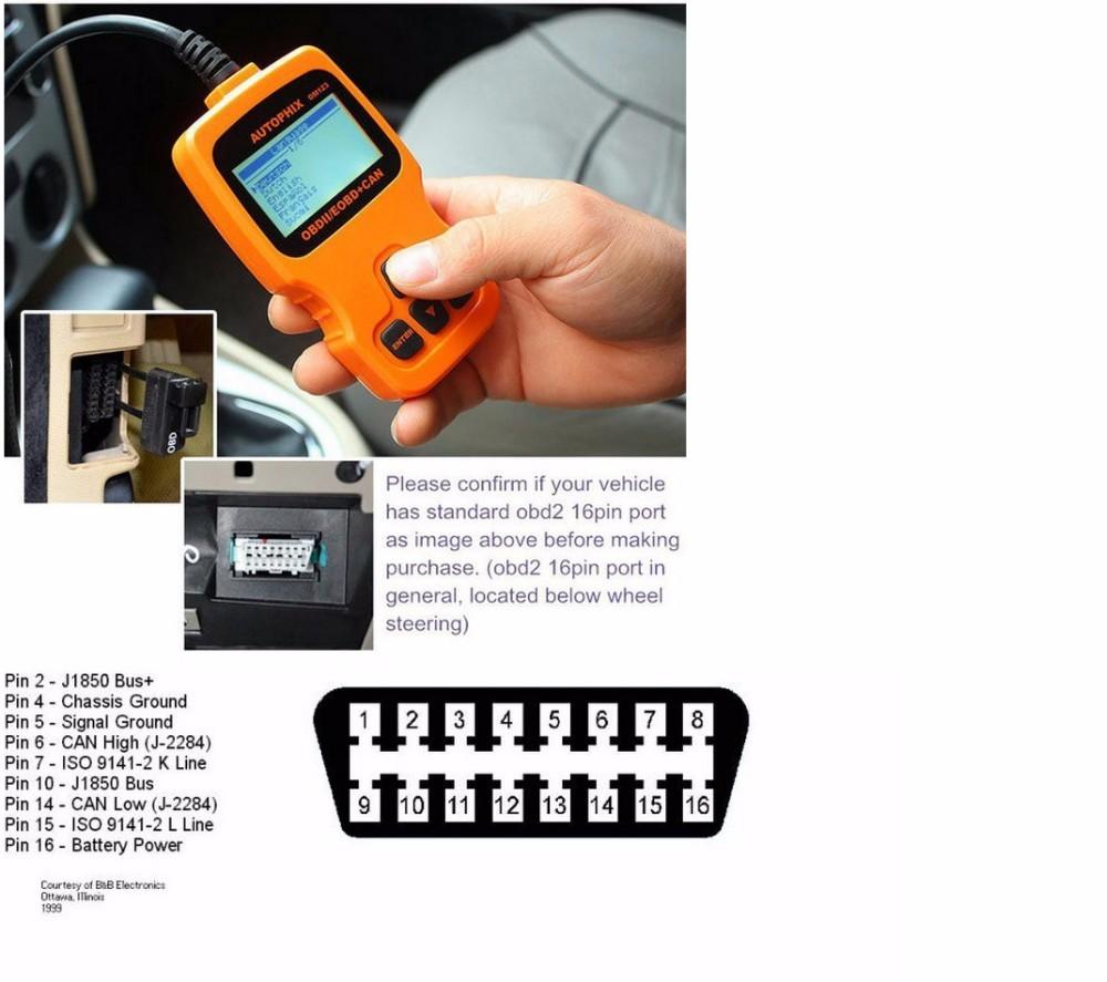 OBD2 Auto Diagnostic Scanner AUTOPHIX OM123 OBD ii EOBD Engine Fault Code Reader Russian Car Diagnosis Scan Automotive Tool