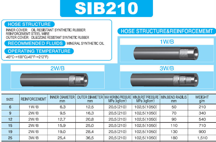 High Pressure Steam Hose For Construction Machinery