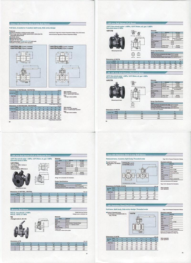 water hammer arrestor kitz Ball valve Reduced Port, View water hammer  arrestor, KITZ Product Details from WADAKIZAI CO ,LTD  on Alibaba com