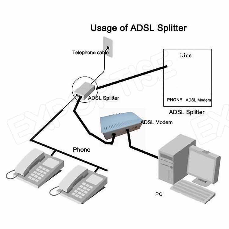 rj11 line adsl modem phone telephone adapter filter. Black Bedroom Furniture Sets. Home Design Ideas