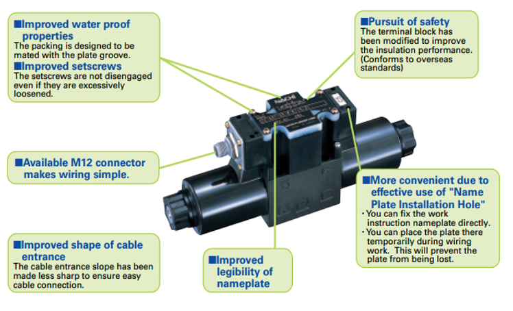 Reliable Hydraulic Control Nachi Valve For Overseas Standards Made on hydraulic pipes diagram, hydraulic pumps diagram, lowrider hydraulics diagram, hydraulic plumbing diagram, hydraulic steering diagram, hydraulic piping diagram, hydraulic motor installation diagram, hydraulic schematic, hydraulic component identification, hydraulic filter diagram, hydraulic clutch diagram, hydraulic shocks diagram, hydraulic engine, hydraulic pump wiring, hydraulic flow diagram, hydraulic troubleshooting guide, hydraulic system diagram, hydraulic block diagram, hydraulic compressor, hydraulic solenoid diagram,