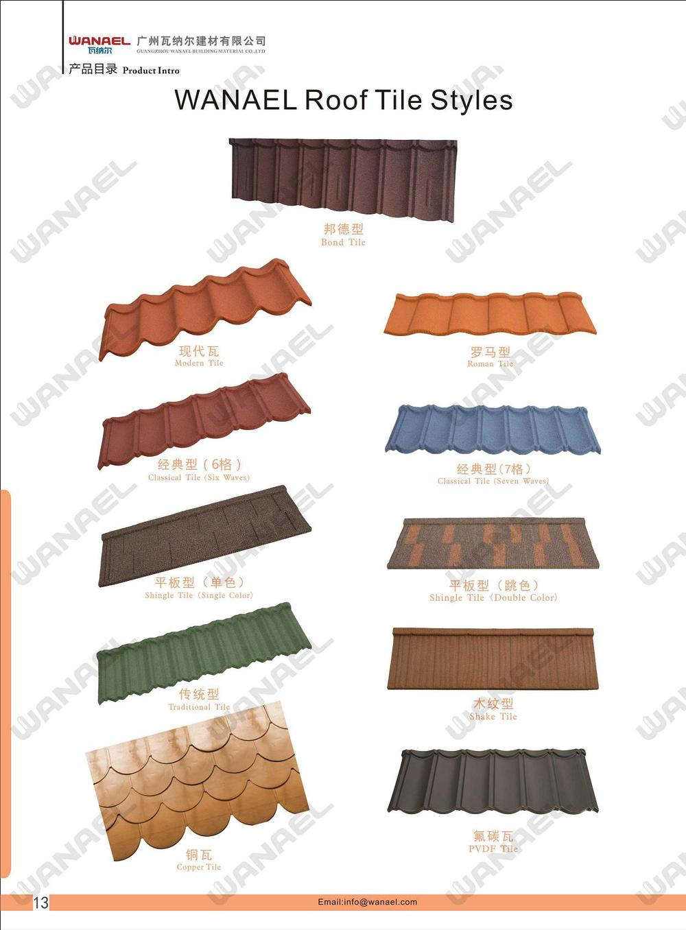 Soncap heat resistant roof covering materials wanael roof for Names of roofing materials