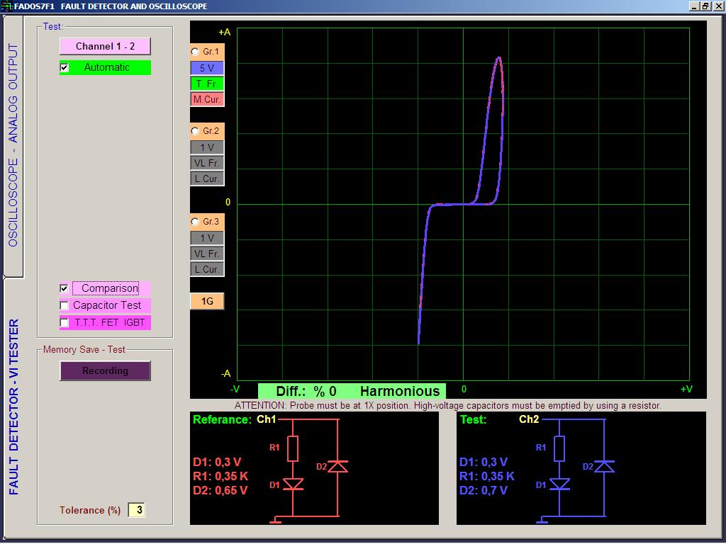 Fados 7f1 Fault Detector Oscilloscope Buy Electronics Pcb Circuit Diagram Software