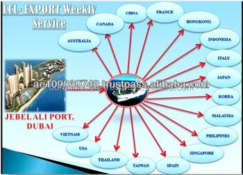 Freight Forwarding Company In Dubai - Buy Agent In Dubai,Clearing And  Forwarding Agent,Freight Forwarder Product on Alibaba com