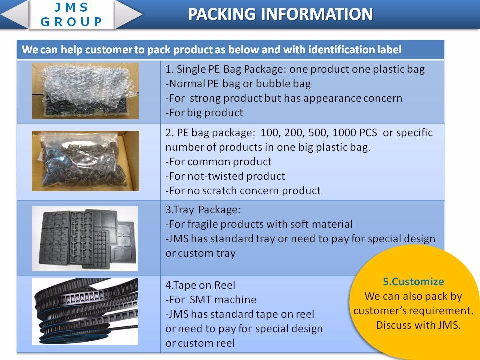 JMSGROUP_packing info.JPG