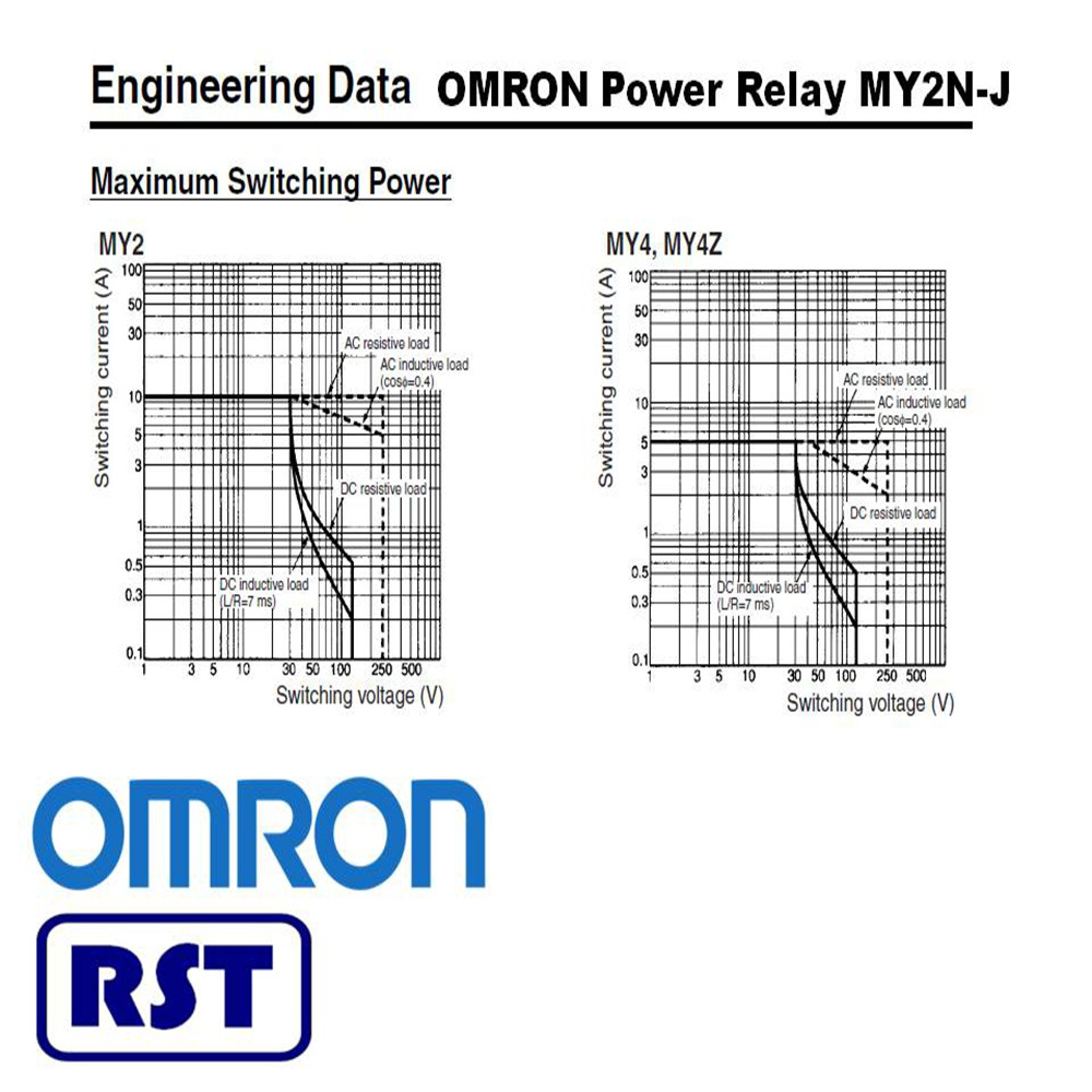 Original Reverse Power Omron Relay 15a My2n J Turn On Voltage Endurance Engineer Data