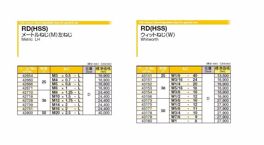 """5-40 x 13//16/"""" OD HSS Round Die"""