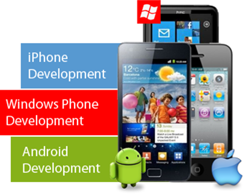 android tablet apps software