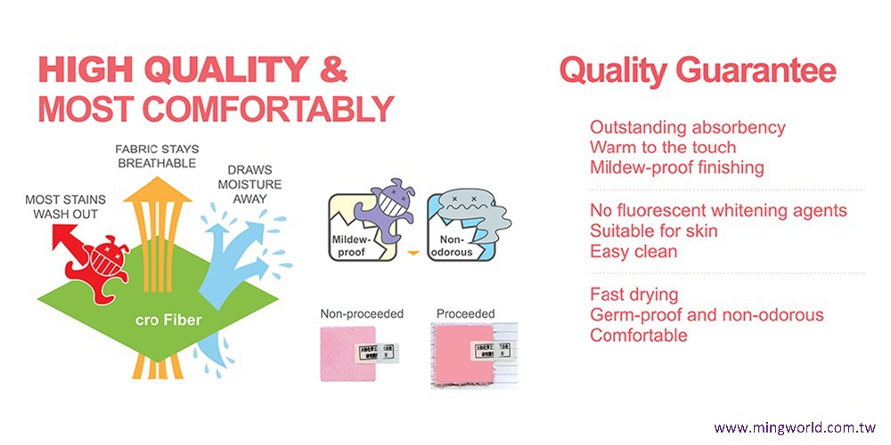 Antibacterial And Ultra Soft Wholesale Hooded Baby Bathrobe