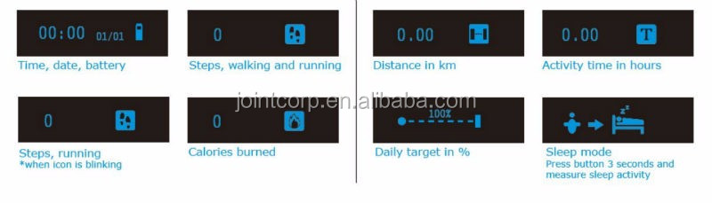 Odm Source Code For Fitness Tracker With Sdk And Api