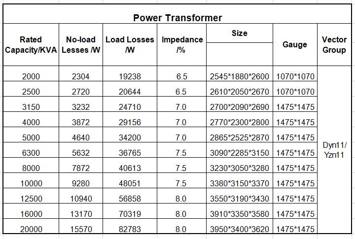 power transformer.jpg