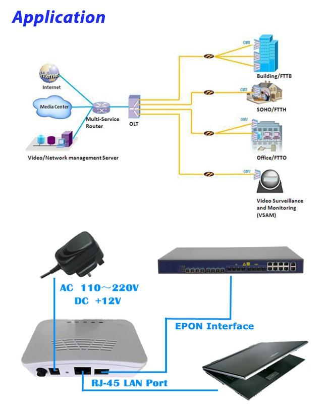 16 port fxs rumah gerbang telekomunikasi voip peralatan call center