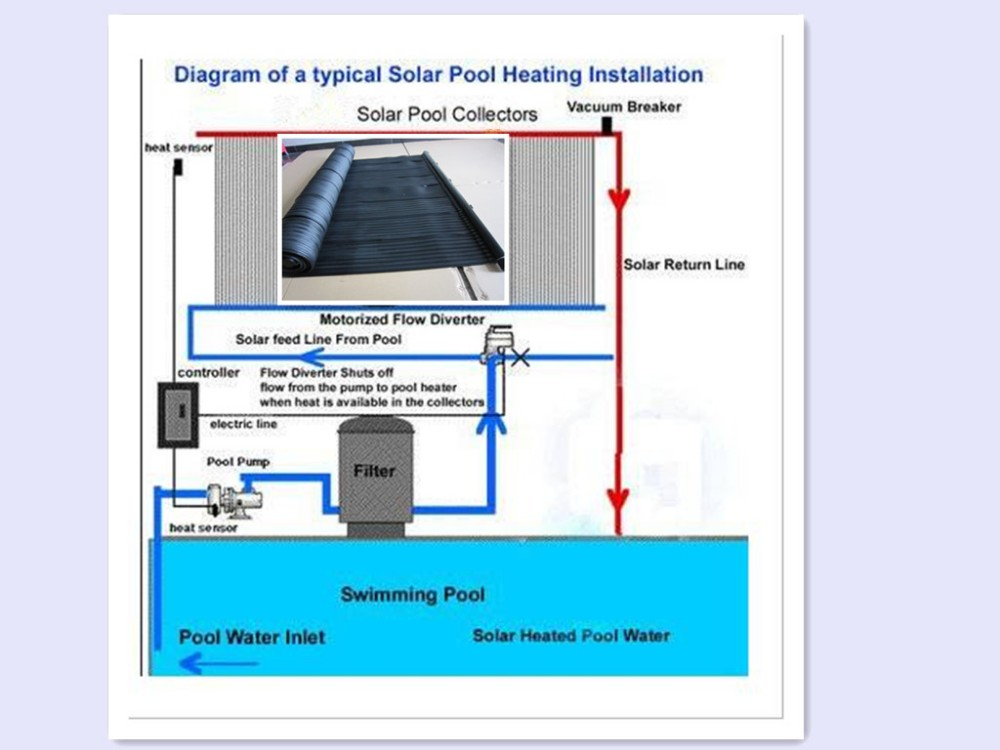 Swimming pool Roof top Solar water heater price,Solar water heater water collector system
