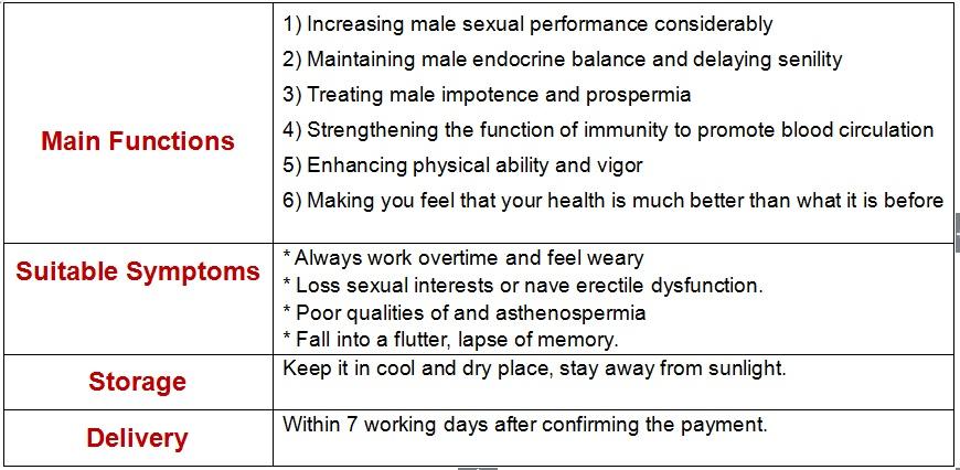 Сексуальные показатели здоровья