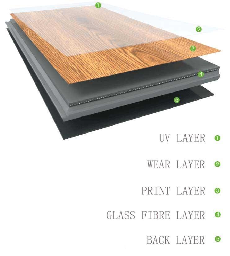 Carbon Fiber Vinyl Flooring PlankNew Product Buy Carbon Fiber