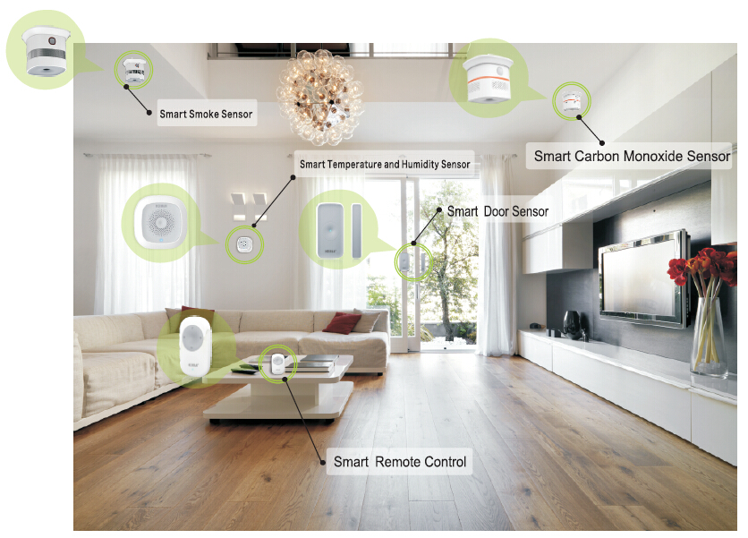 Zigbee Zwave Wifi Termperature Humidity Multi Sensor - Buy Security