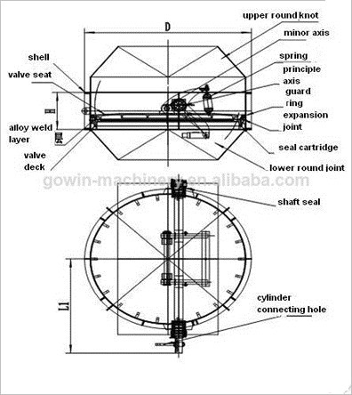 Kenmore Elite Dishwasher Schematic further Diagram Oven Electric Wiring Hotpoint Rb525h2ct further Frigidaire Dryer Fuse Location in addition Dacor Wiring Diagrams likewise Appliance. on sears kenmore oven wiring diagram