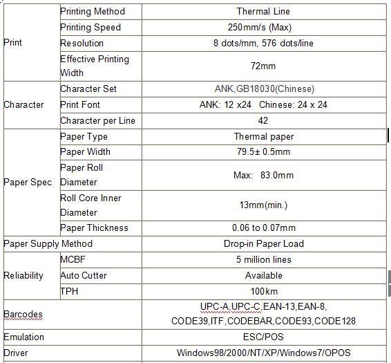 80 Mm Thermal Receipt Printer / Pos Bill Printer / Usb Thermal Printer With  Auto-cutter - Buy Pos Receipt Printer,80mm Thermal Printer,Pos Bill