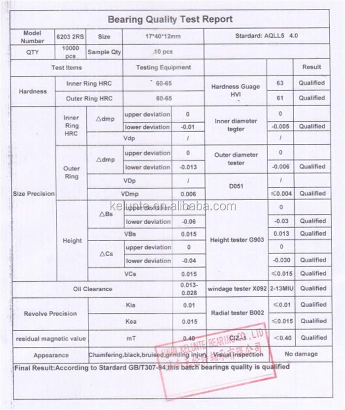 Nachi Bearing Price List 6204-2rs1 Deep Groove Ball Bearing 6204 ...