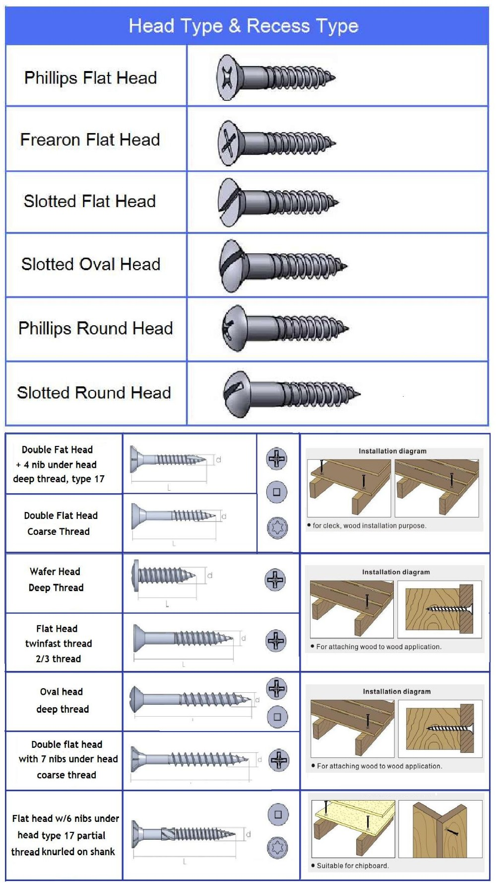 Decking Screw For Wood 2 Square Pan Head Coarse Thread