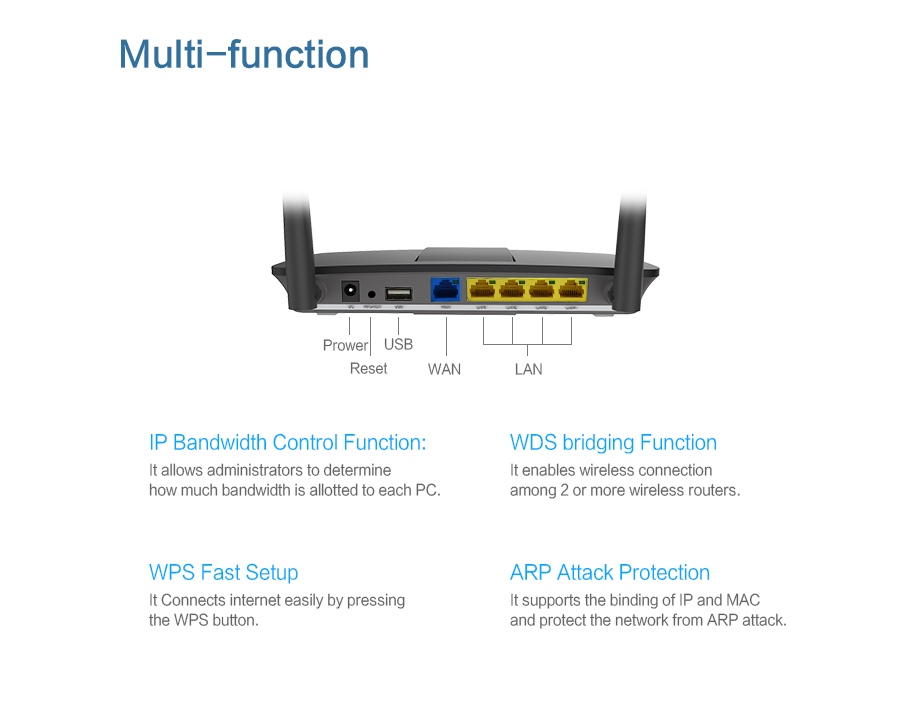 2015 Best Wireless Router CF-WR610N Desktop Configure Wifi Router/Configuring Wifi Router
