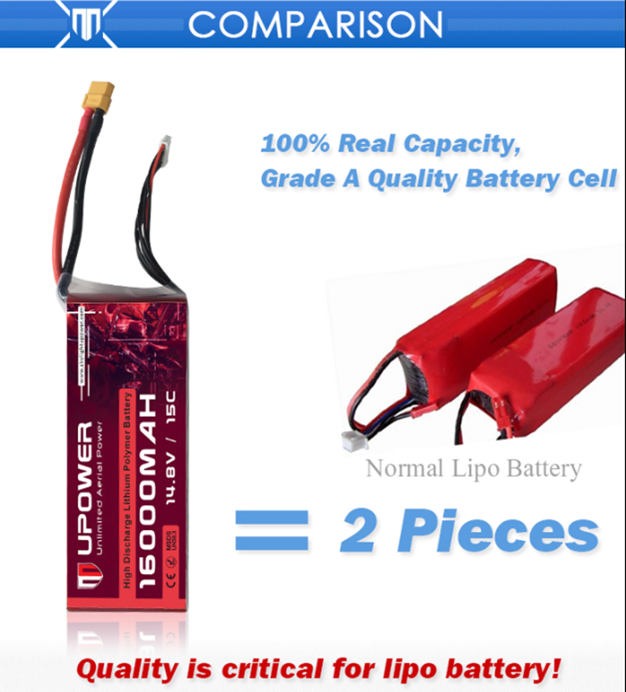 12 Volt Battery Charger Circuit together with Cell Range besides 14 8v 22 2V 20000mah Lipo 60570330428 moreover 4143 Hacker Lipobattery 74v 2400mah as well 9V Alkaline Tests. on lipo battery discharge project