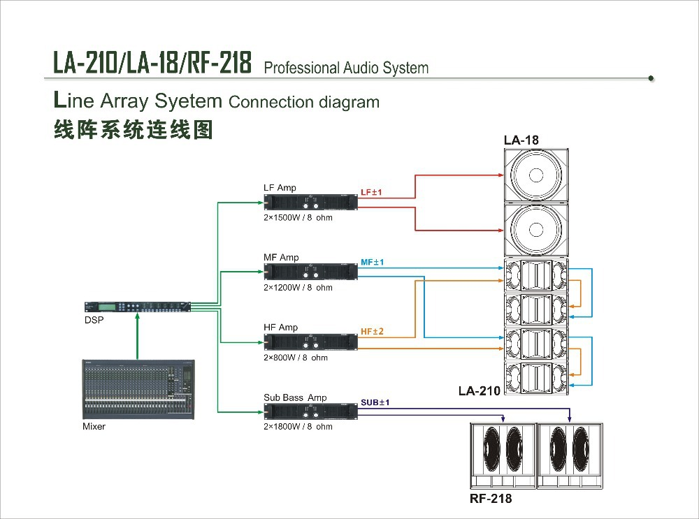 Wiring Diagram For Tv Further Line Array Speaker Wiring Diagram On