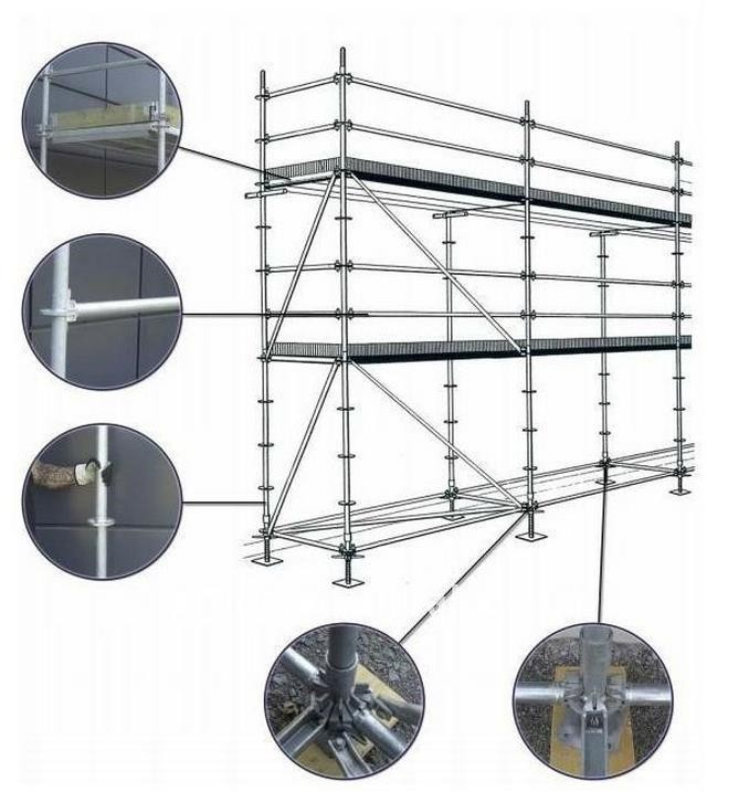 Steel Scaffolding Parts : Ringlock scaffolding types and names scaffold for building