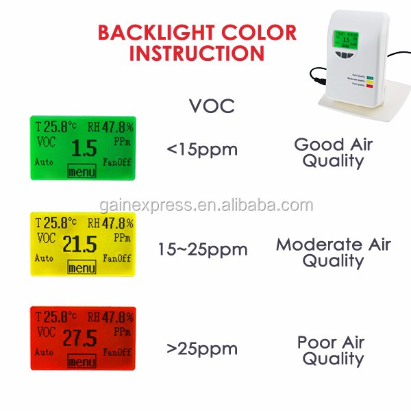 Wallmount Desktop Gas Detector Air Quality Meter VOC Tester Humidity Temperature Display Color Indicator