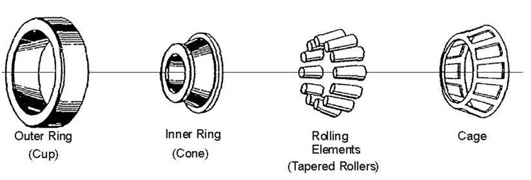 High Quality 30202 Taper Roller Bearing For Wind