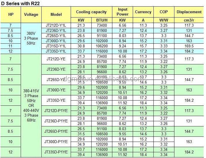 Jt Series R407c Daikin Scroll Compressor Jt90bcb-yil - Buy Daikin Scroll  Compressor Jt90bcb-yil,Daikin Scroll Compressor,Daikin R407c Scroll