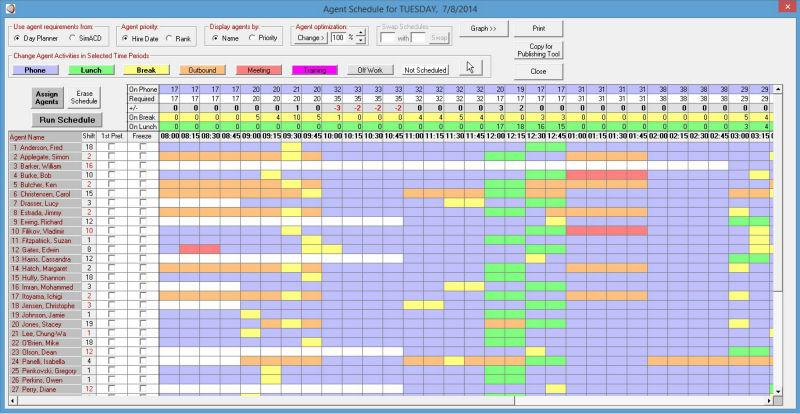 agenttime call center scheduler