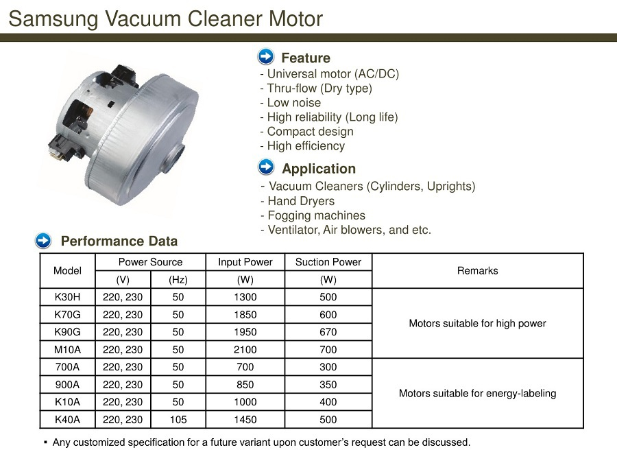 Samsung vacuum cleaner motor buy motor for vacuum for Electric motor price list