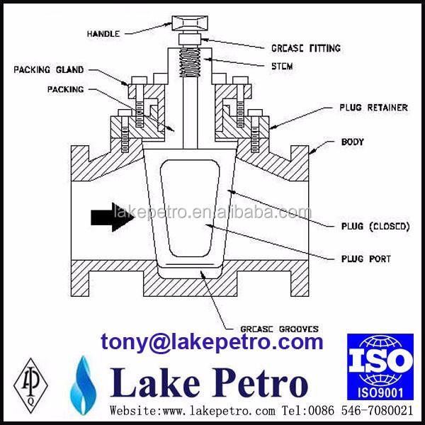 Api 6a High Pressure Plug Valve Design For Petroleum