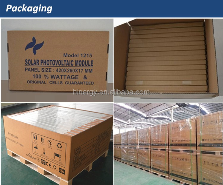 High Efficiency 300w Poly Solarland Solar Panel Manufacturer In ...