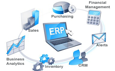 Image result for erp software
