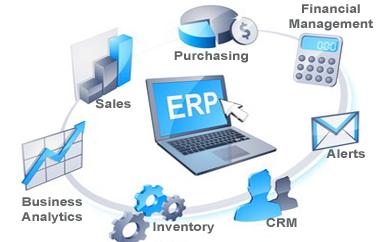 Image result for erp software
