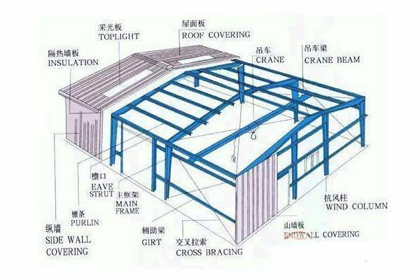 Steel Building Frame Only : Heya metal buildings small warehouse prefabricated